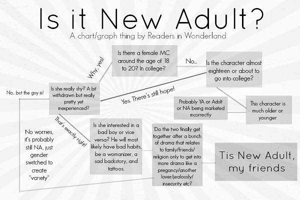 new adult 2